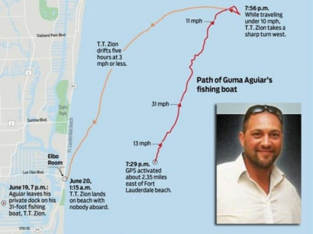 GPS Data from Guma's Boat Suggests Jump to Another Boat, Experts Say